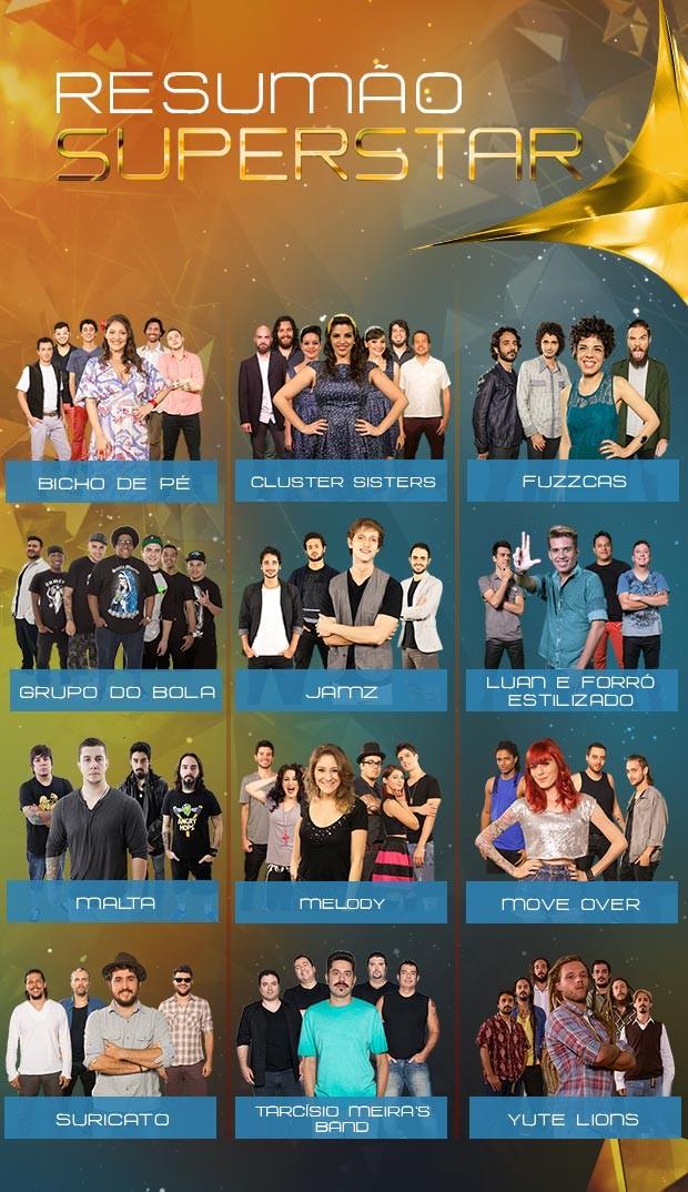 Bandas selecionadas no Top 12 (Foto: Superstar)