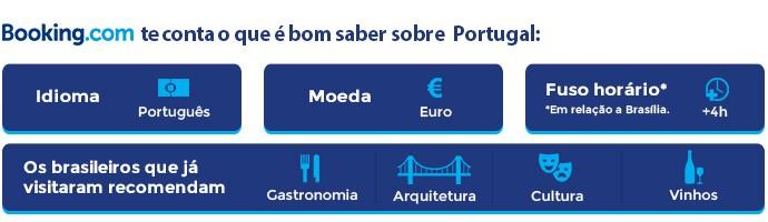 Quadro de informações de Portugal59 (Foto: Divulgação)