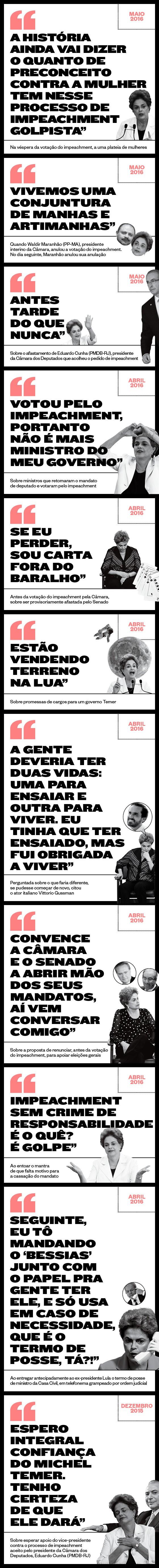 Frases Dilma impeachment 2 (Foto: Editoria de Arte)