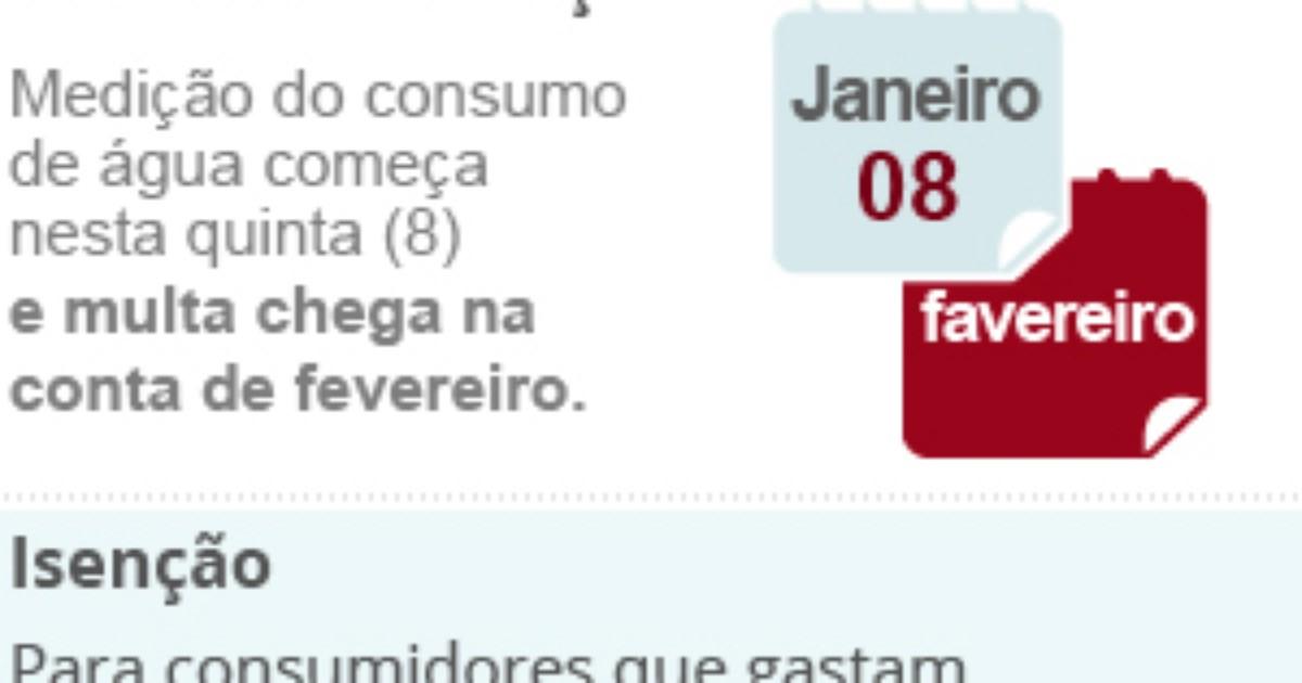 Região bragantina vai ter multa por aumento no consumo de água - Globo.com