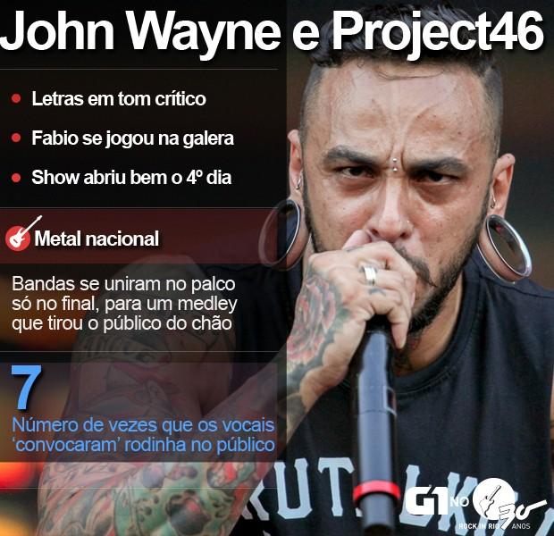 Selo John Wayne e Project46 (Foto: Fábio Tito / G1)