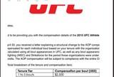 Lutador divulga valores que atletas receberão por acordo UFC-Reebok
