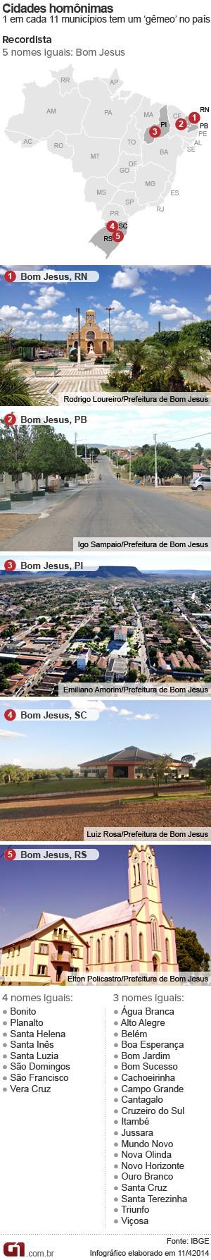 Cidades homônimas (Foto: Arte/G1)