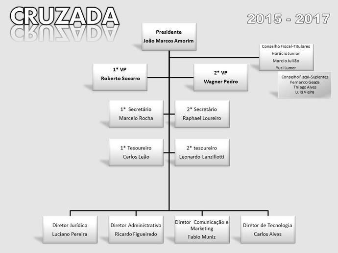 cruzada vascaína presidente vasco (Foto: Reprodução)