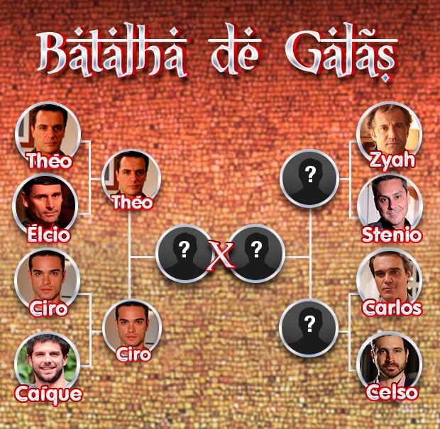 Batalha de Galãs (Foto: Salve Jorge/TV Globo)