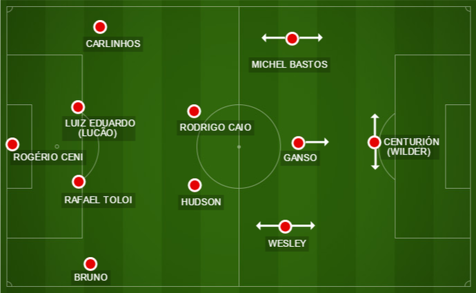 Tricolor no 4-2-3-1: Osorio pode optar por deixar só um jogador na frente (Foto: GloboEsporte.com)