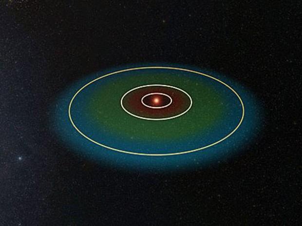 O planeta com a órbita do meio, Wolf 1061c é potencialmente habitável e pode até ter água em estado líquido  (Foto: UNSW/Imagem simulada com Universe Sandbox 2/universesandbox.com)