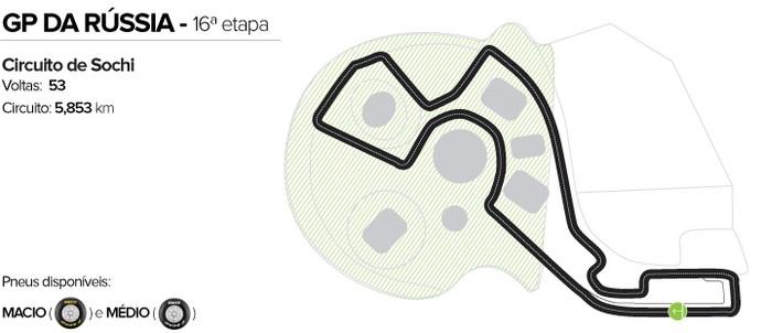 Circuito de Sochi, palco do primeiro GP da Rússia de Fórmula 1 (Foto: GloboEsporte.com)