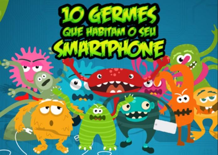 Veja os germes que podem habitar o seu smartphone (Foto: Reprodução/Iinterativa)