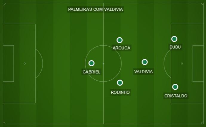 Uma opção para o meio de campo seria fortalecer a marcação, com Robinho recuado (Foto: Reprodução)