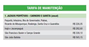 Tabela taxa anual de manutenção dos cemitérios públicos (Foto: Reprodução)