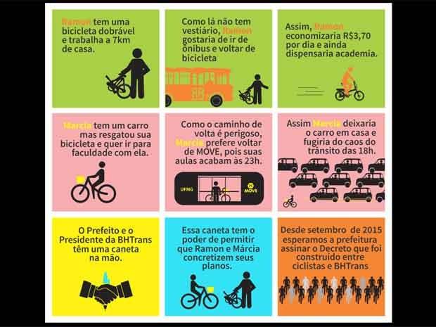 BH em Ciclo faz campanha pela regulamentação do transporte de bicicletas em ônibus (Foto: BH em Ciclo/Divulgação)