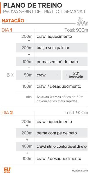 Euatleta-Prova-sprint-de-triatlo_Natação_1 (Foto: Eu Atleta | Arte Info)