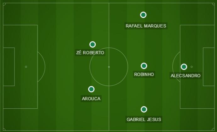 Com Rafael Marques, Palmeiras voltaria a atuar no 4-2-3-1 (Foto: Reprodução)