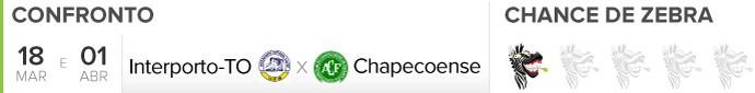 Zebrometro Interporto x Chapecoense (Foto: infoesporte)