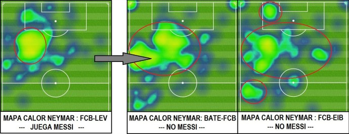 Mapas de calor Neymar Barcelona (Foto: Reprodução / Martí Perarnau)