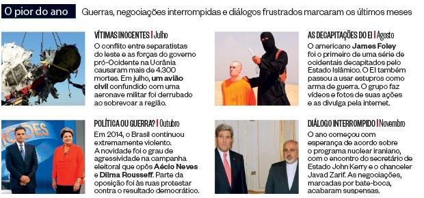 O pior do ano  (Foto: Antonio Bronic/  Reuters, reprodução, Ricardo Moraes/Reuters e Reuters)