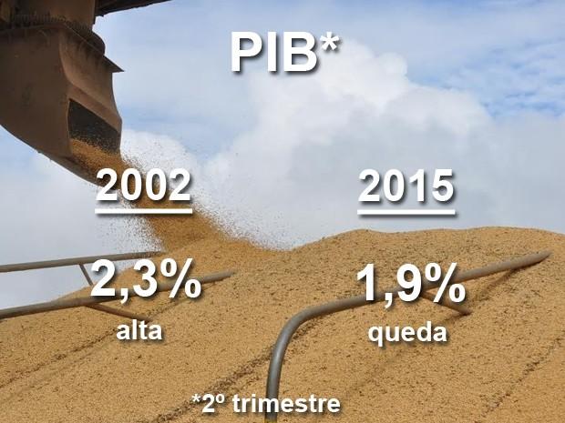 cartela PIB_VA (Foto: Divulgação/Decom)