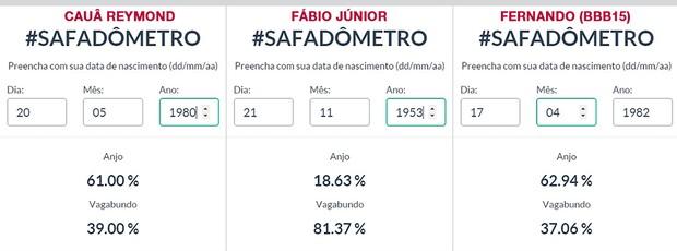 Cauã Reymond | Fábio Júnior | Fernando - Ex BBB (Foto: Reprodução / Site Safadômetro)