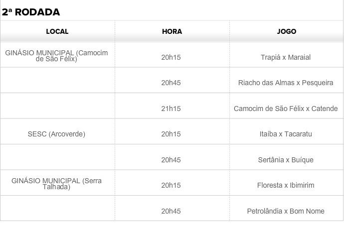 Tabela 2ª Rodada - Copa TV Asa Branca de Futsal (Foto: GloboEsporte.com)