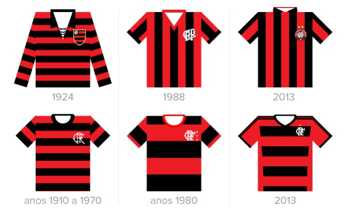camisas-atletico-PR_03 (Foto: Infoesporte)