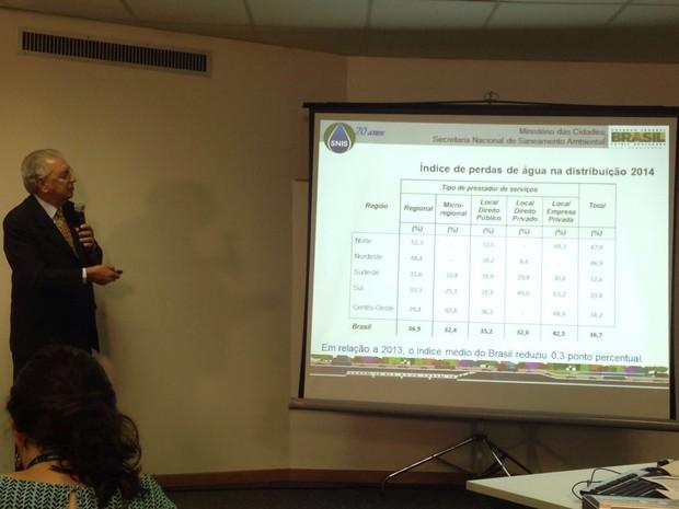 O secretário nacional de saneamento ambiental, Paulo Ferreira, apresenta dados da pasta (Foto: Gabriel Luiz/G1)