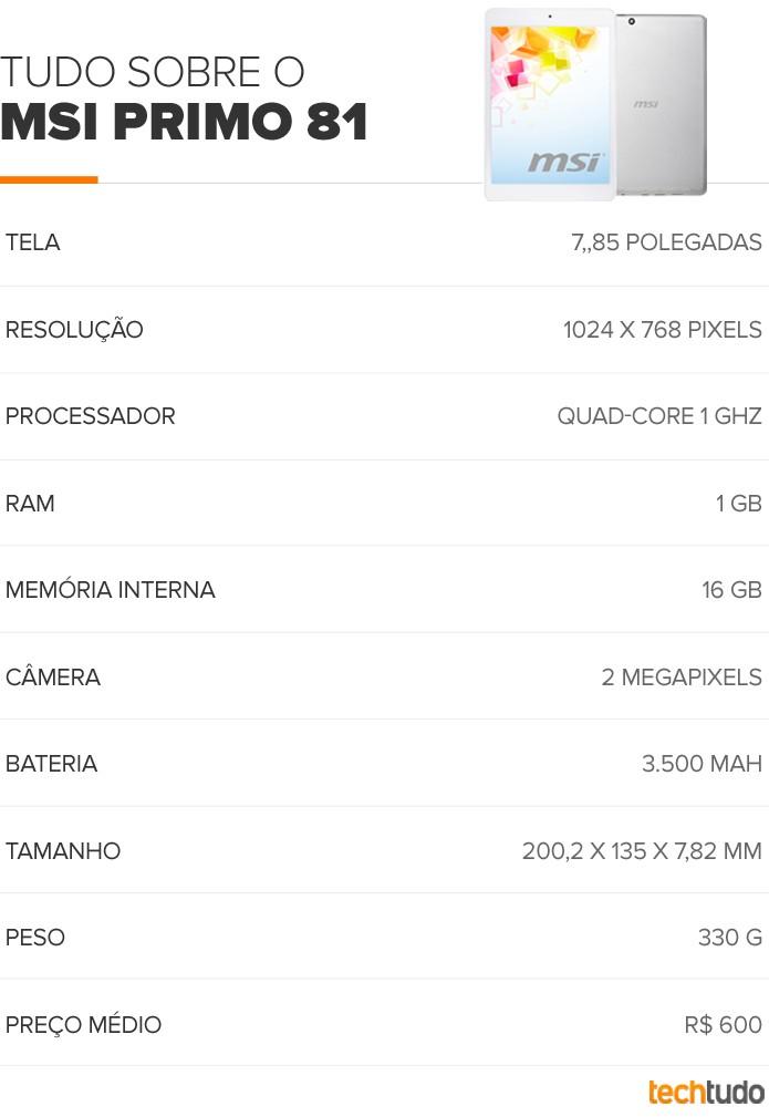 Tabela de especificações MSI Primo 81 (Foto: Arte/TechTudo)