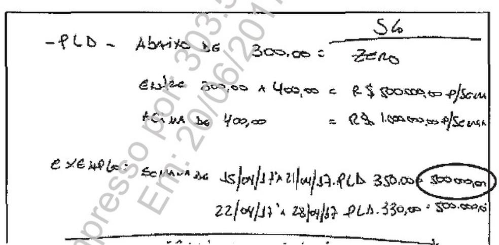Anotação entregue por Ricardo Saud, da JBS, à Polícia Federal no qual o executivo anotou os valores que seriam repassados a Rodrigo Rocha Loures (Foto: Reprodução/Polícia Federal)