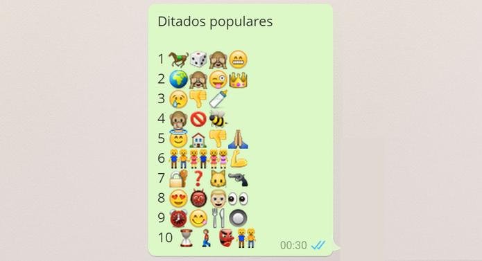 Emojis Ditados Populares  (Foto: Reprodução/Isabela Giantomaso)