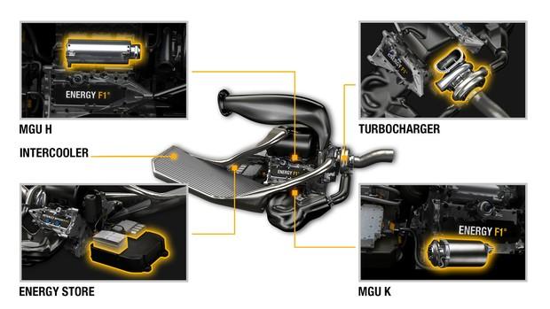 Motor V6 Renault para a temporada 2014 (Foto: Divulgação)