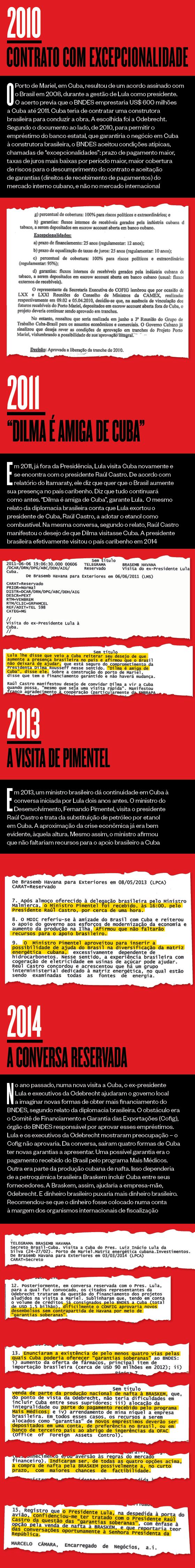 Documentos secretos mostram como Lula intermediou os negócios secretos da Odebrecht em Cuba  (Foto: Reprodução)