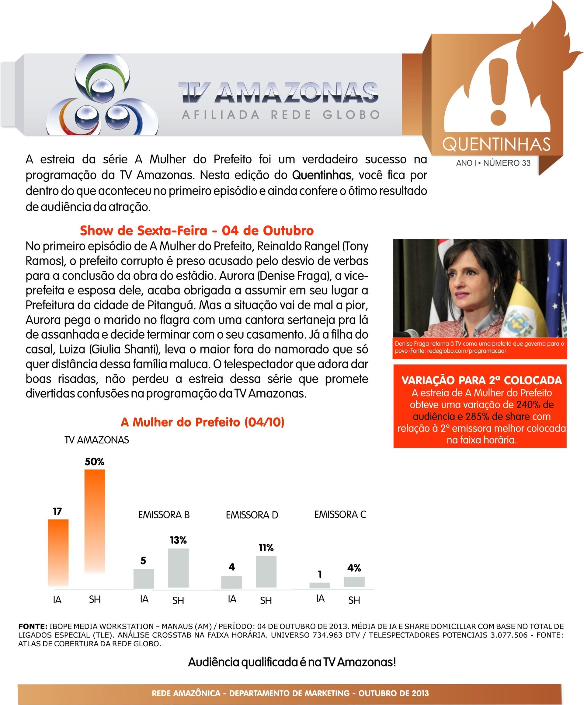 TV Amazonas: confira a audiência da série A Mulher do Prefeito (Foto: TV Amazonas)