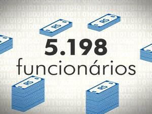 Governo de São Paulo tem 5.198 servidores com salários que extrapolaram o teto (Foto: TV Globo/Reprodução)