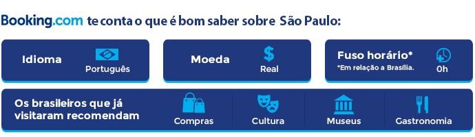 Quadro São Paulo (Foto: Divulgação)
