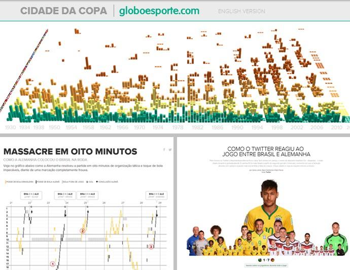 print infos premiados (Foto: arte esporte)