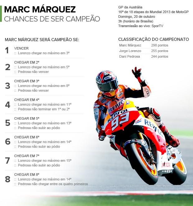 Info_MARC-MARQUEZ (Foto: Infoesporte)