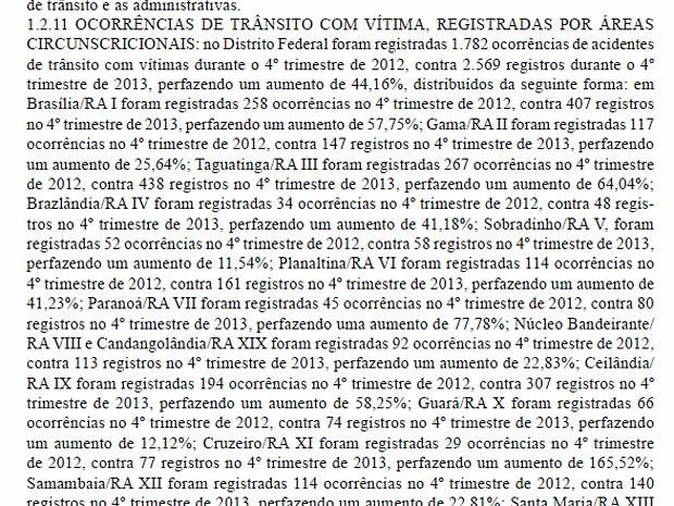 Número de ocorrências de trânsito com vítimas, registradas nas delegacias do Distrito Federal, subiu 44% entre outubro e dezembro do ano passado (Foto: G1 / Reprodução)