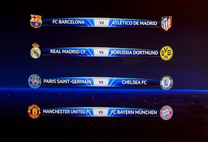 Sorteio quartas de final Liga dos Campeões (Foto: AFP)