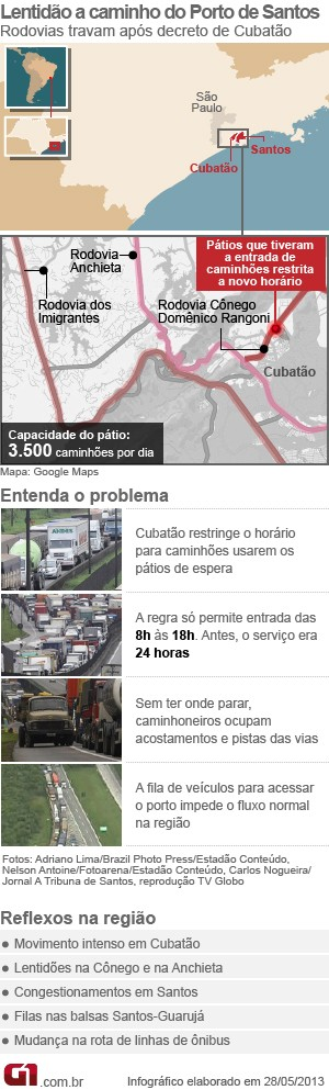Arte do Congestionamento na Cônego (Foto: Arte / G1)