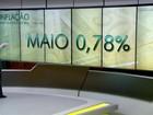 Após liderar alta em 2015, abacate tem maior queda de preços este ano