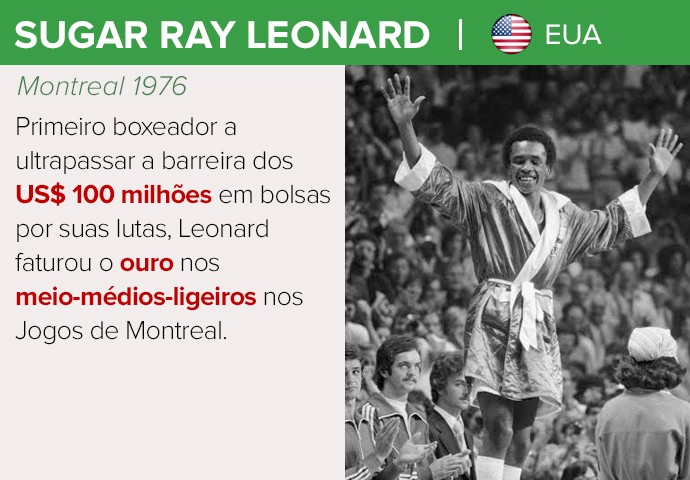 Sugar Ray Leonard, cartela lendas do boxe (Foto: GloboEsporte.com)
