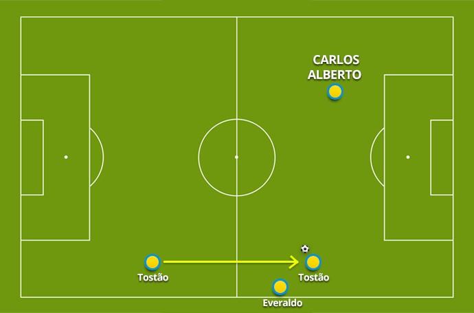 campo 1 -  especial Carlos Alberto Torres (Foto: arte esporte)