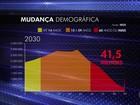 Sem reforma na previdência, Brasil gasta cada vez mais do que arrecada