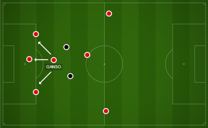 Posicionamento que Osorio quer dar a Ganso no São Paulo (Foto: Arte: GloboEsporte.com)
