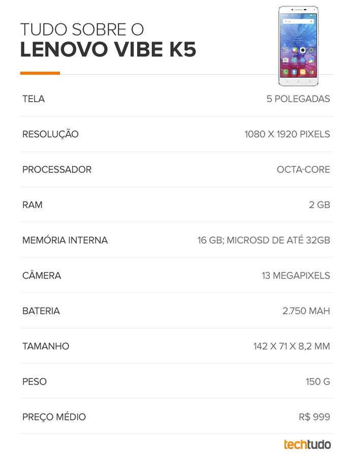 Tabela de especificações técnicas do Lenovo Vibe K5 (Foto: Arte/TechTudo)