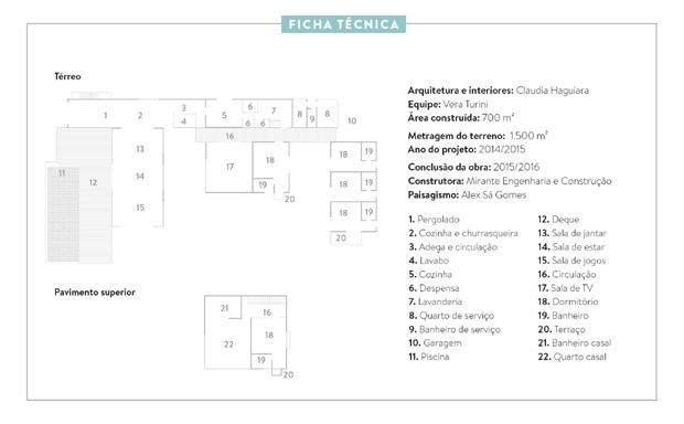 Ficha técnica - projeto da arquiteta Claudia Haguiara (Foto: Casa e Jardim)