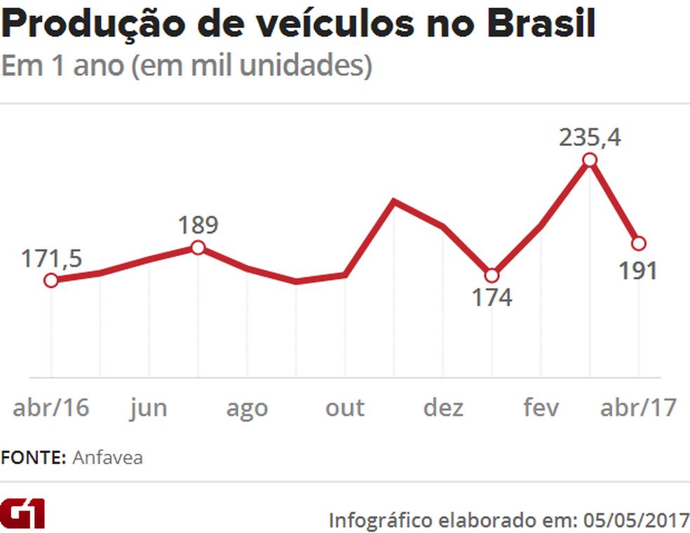 (Foto: G1 / Divulgação)