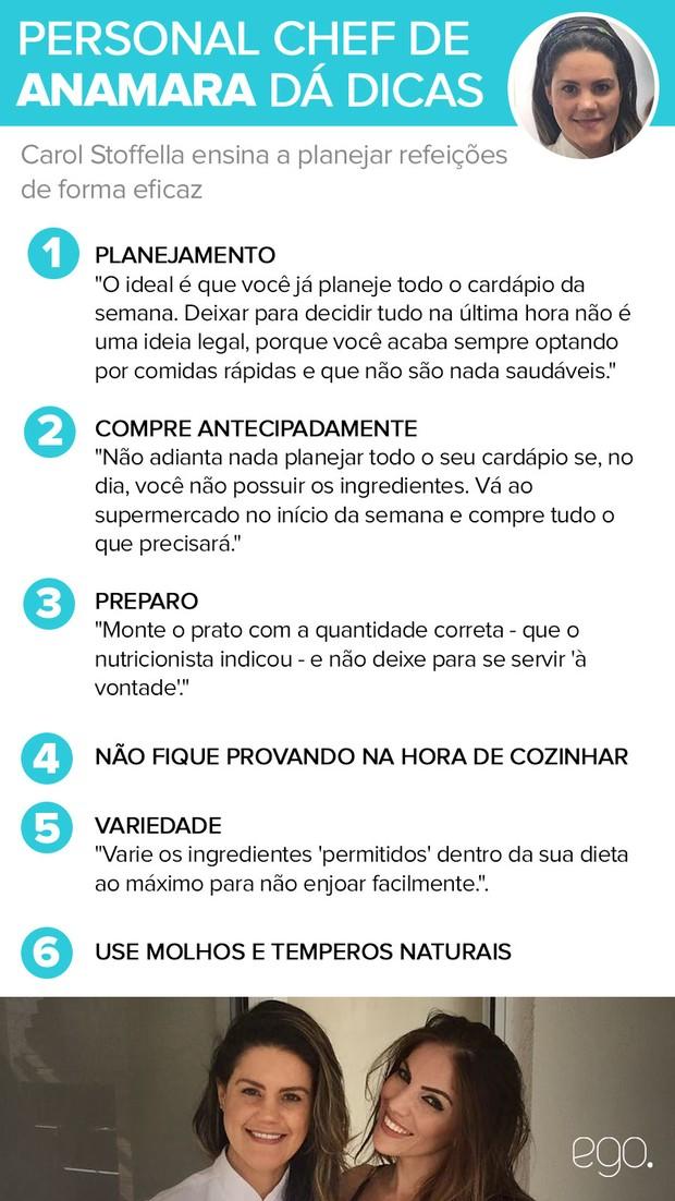 Personal Chef de Anamara dá dicas para você preparar sua própria dieta (Foto: EGO)