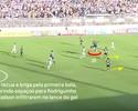 """Individualidade x desempenho: Corinthians e o mito da """"quarta força"""""""