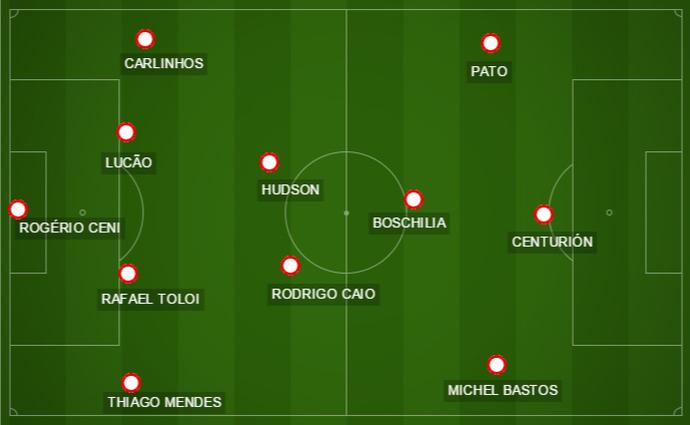 São Paulo campinho (Foto: GloboEsporte.com)